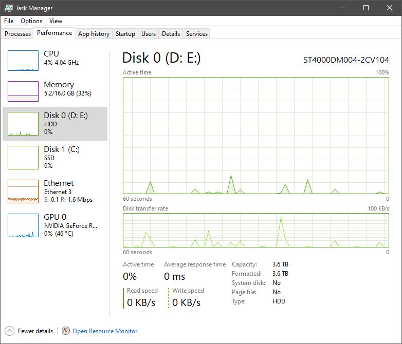 disk usage 100%